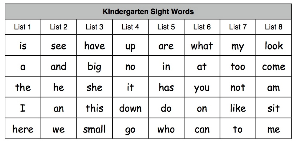 How many tricky words can you read?